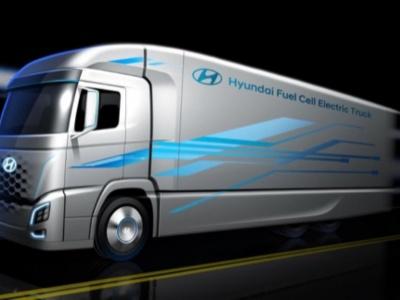 Vodíkové vozidlá