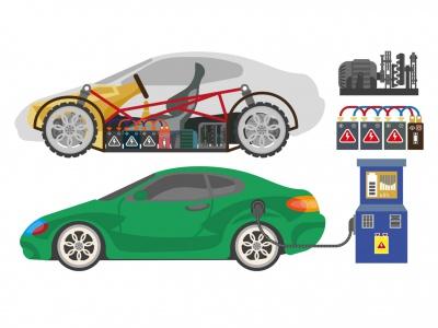 Prečo by hliníkové batérie pre elektromobily mohli byť to pravé