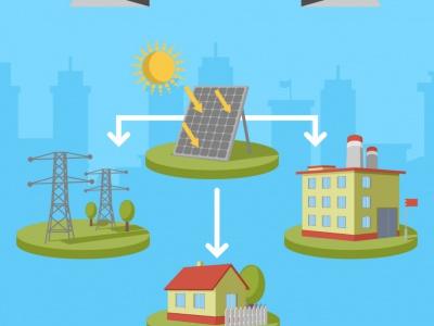 Švédski vedci vyvinuli tekutinu, ktorá dokáže uchovať energiu zo Slnka